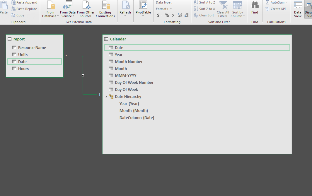How to use Power BI with Primavera P6 (and probably get a raise as